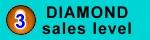 Initial Sales level 3